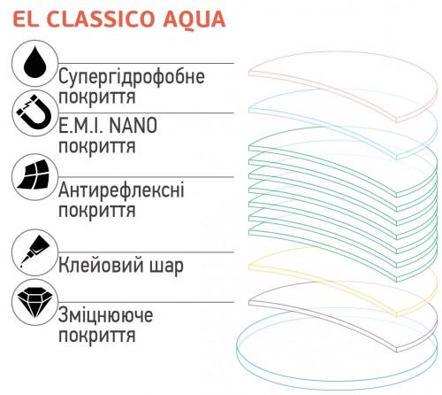 Покриття для лінз El Classico Aqua