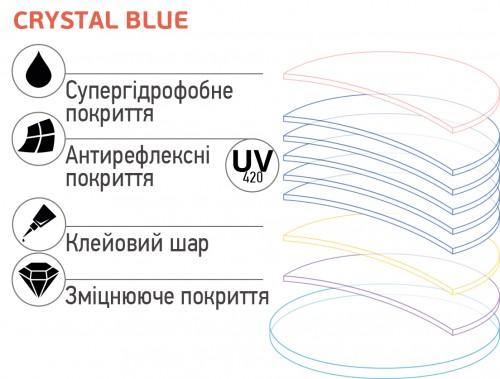Покриття для лінз Crystal Blue