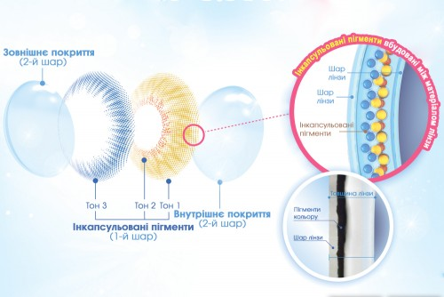 Гідрогелеві кольорові контактні лінзи Solente Jasmine Colors